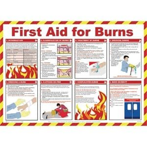 First Aid For Burns Poster