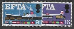 1966 (SET) 'EFTA' (PHOSPHOR) (2v) FINE USED
