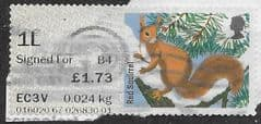 2015 1L (SIGNED FOR) (B 4)  'FUR AND FEATHERS - RED SQUIRREL ( POSTCODED)'  FINE USED