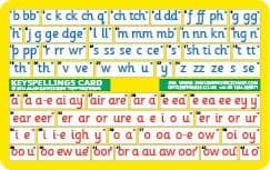 S-84 Keyspellings Card (Two-sided plastic 'Credit Card' charts, for older Individuals)